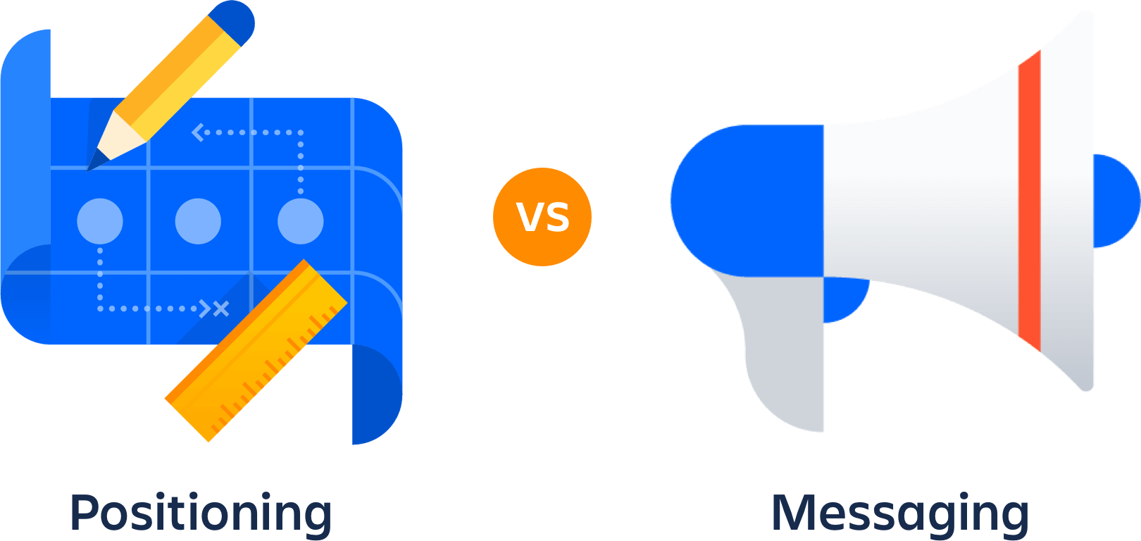 Positioning vs messaging