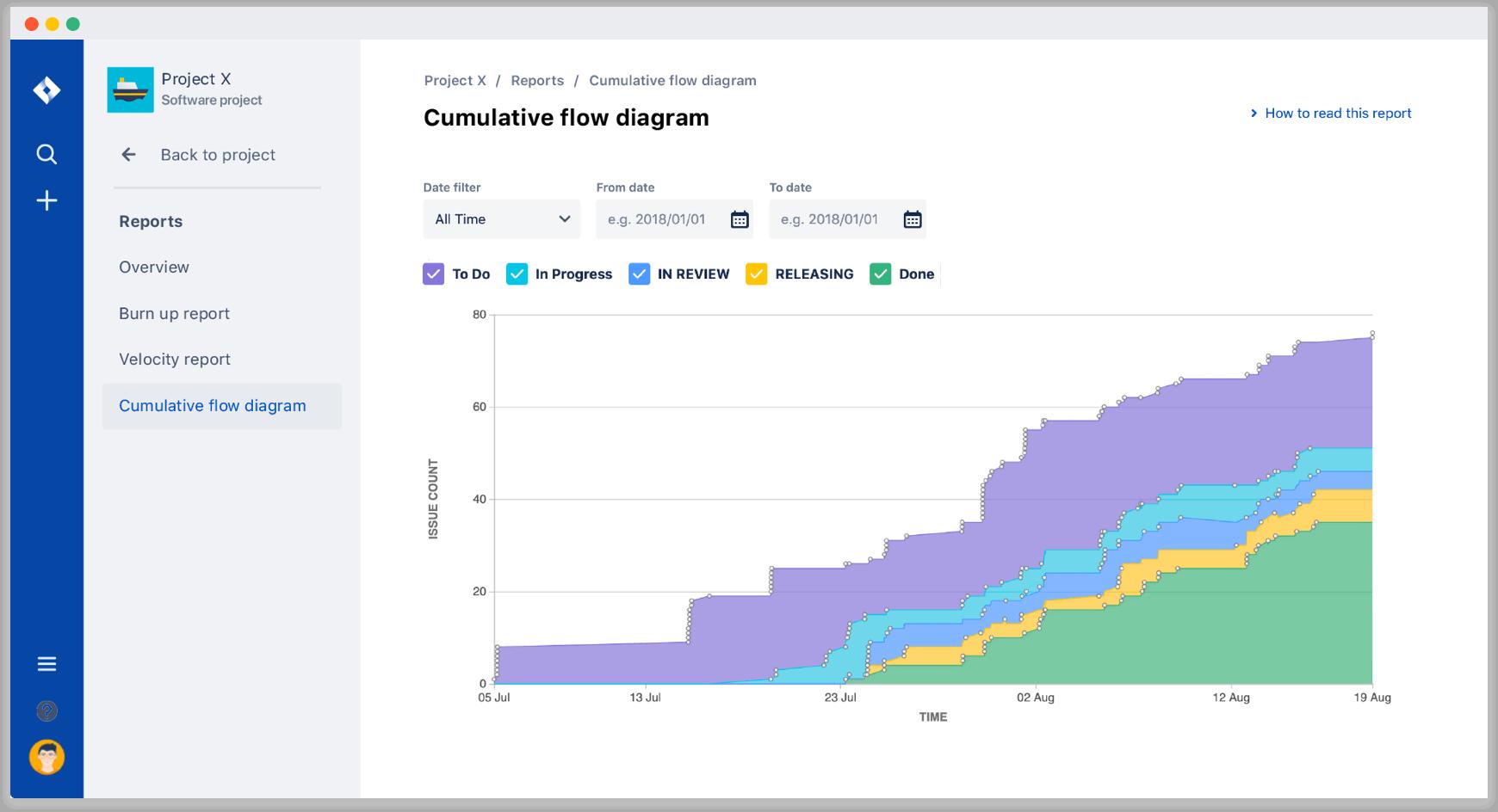 Ermittlung von Engpässen im Workflow mit dem neuen kumulativen Flussdiagramm