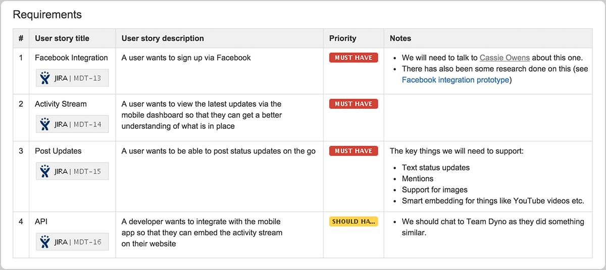Historias de requisitos ágiles | Orientador ágil de Atlassian