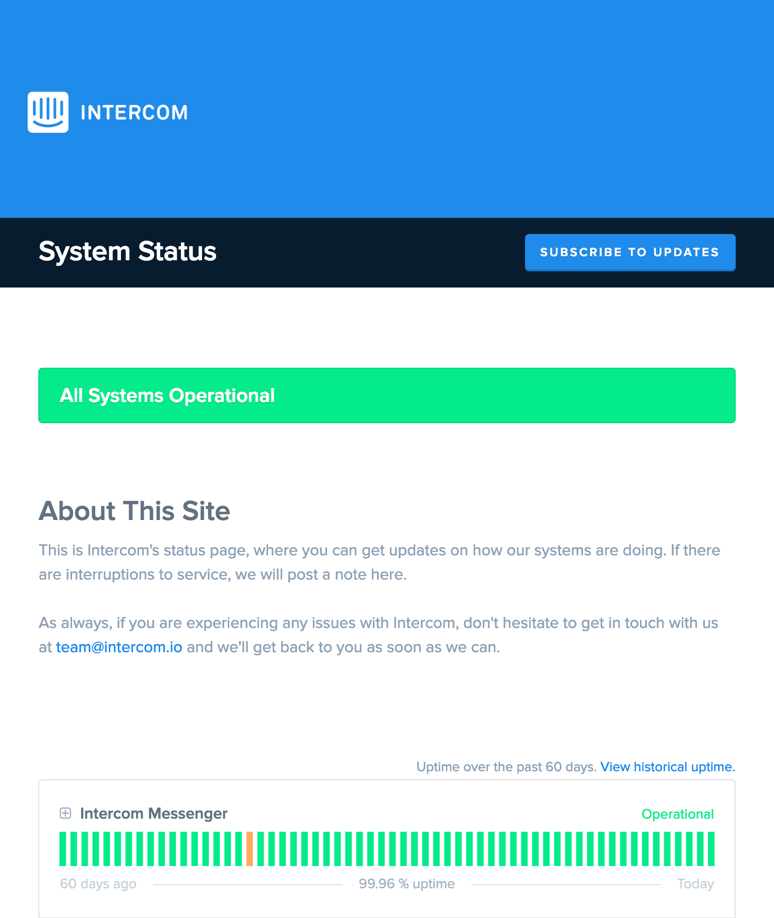 Intercom のステータスチェックリスト