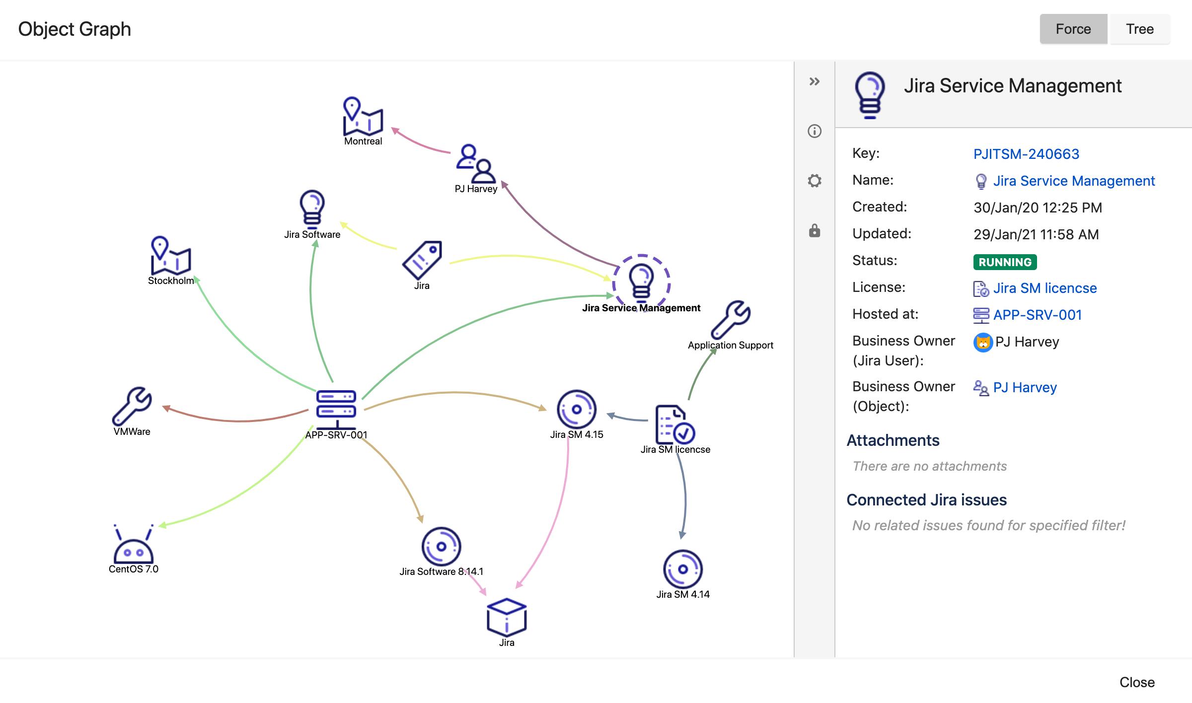 オブジェクト「Jira Service Management」の Insight グラフィカル ビューアー ウィンドウ。それがあるホスト、OS、必要な異なる Jira バージョン、ライセンスなどの依存関係を表示します。