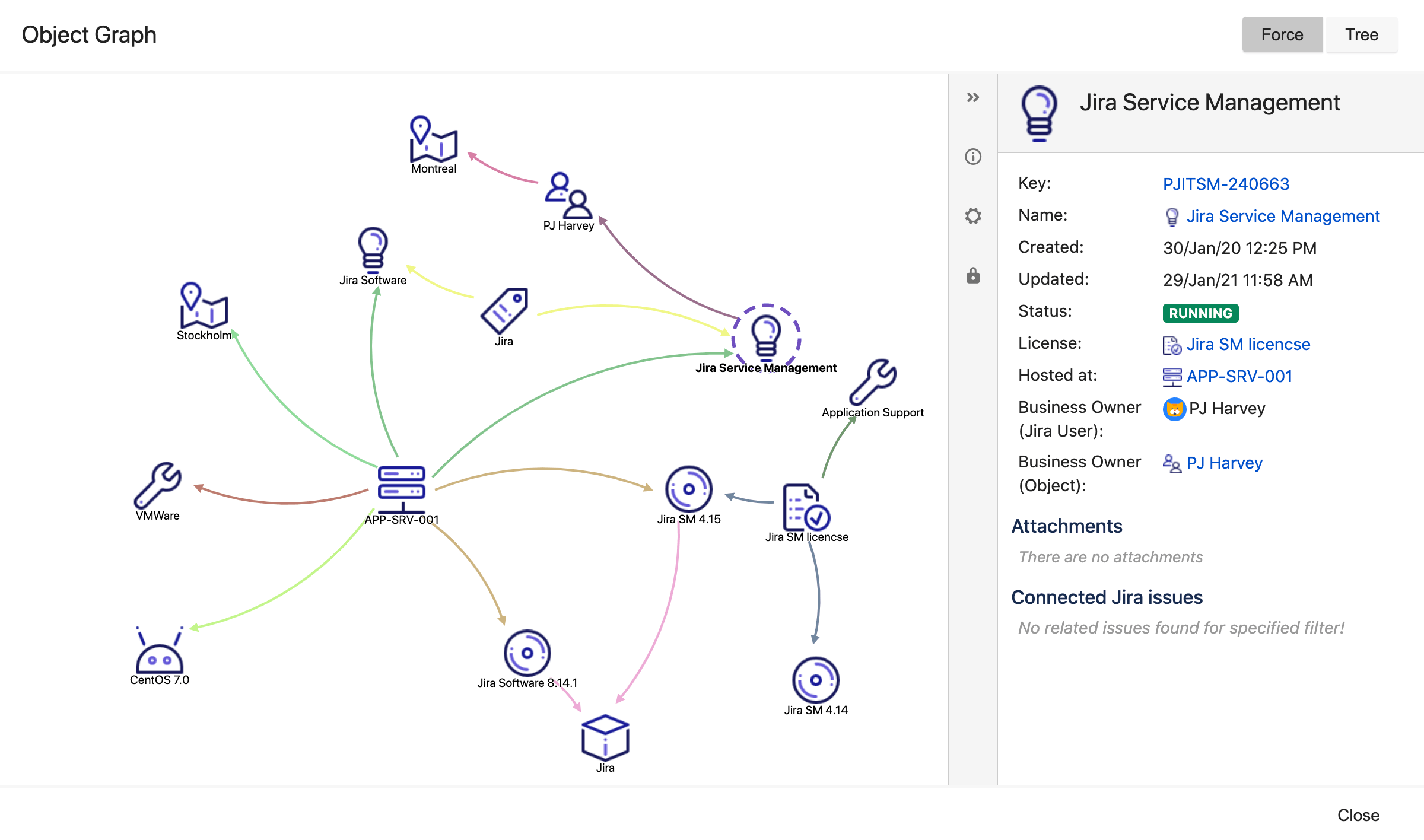 Insight graphical viewer window for the object 'Jira Service Management'. Showing dependencies such as the hosts it's on, their OS, the different Jira versions it requires, and the license.