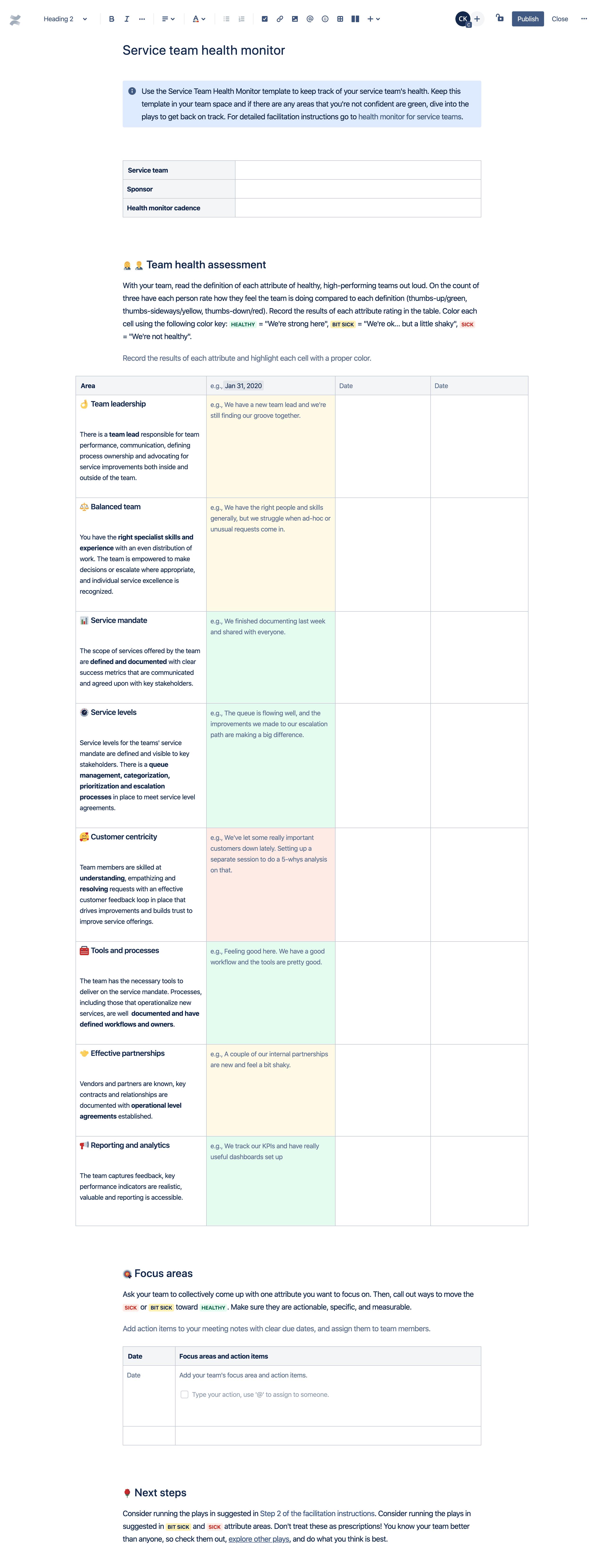 Service team health monitor template
