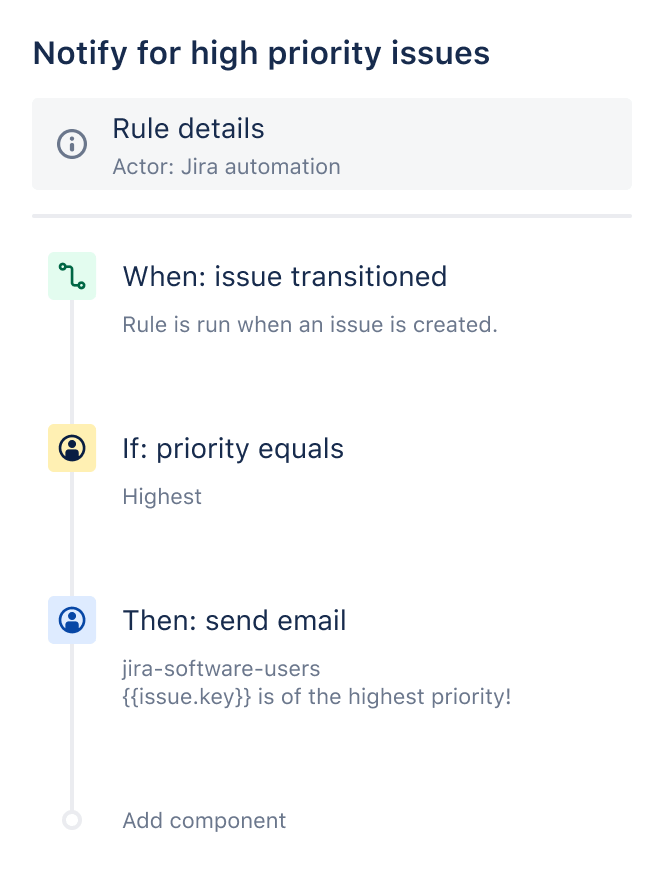 An example of the rule builder, displaying a simple rule to send an email when a high-priority issue is created.