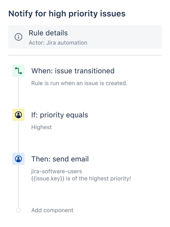 Een voorbeeld van de regelbouwer, die een eenvoudige regel toont die een e-mail verstuurt wanneer er een issue met hoge prioriteit wordt aangemaakt.