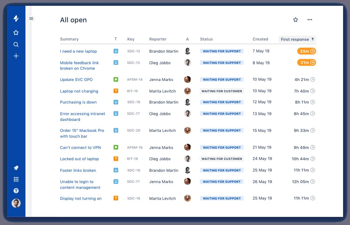Deliver on SLAs (desktop and iPhone screenshot)