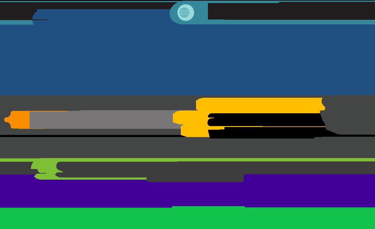 HipChat integrates with New Relic, AWS, Lucidchart, Heroku, Pagerduty, BigPanda, Bitbucket, JIRA Software