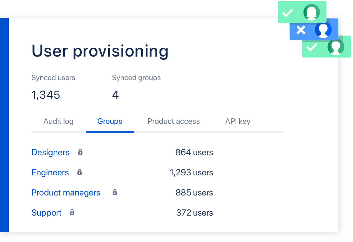 atlassian-access-user-provisioning