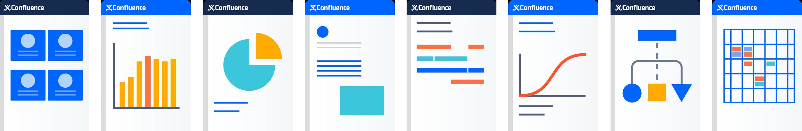 Confluence– Seiten zur Kollaborationssoftware für Inhalte