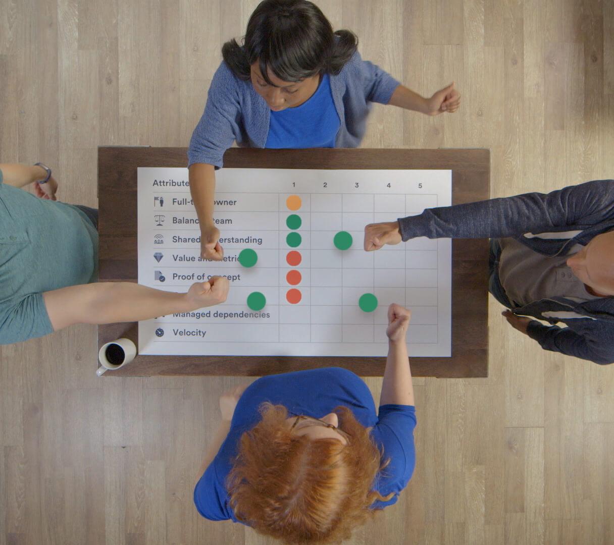 Los equipos de proyecto con un alto rendimiento usan el monitor de estado para realizar un seguimiento de sus constantes vitales y mantenerse en forma.