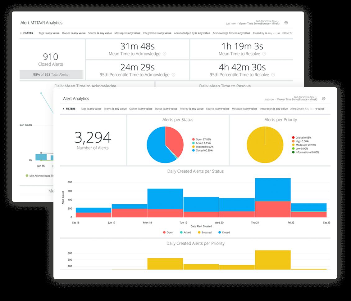 Captura de tela de análise de eficiência operacional