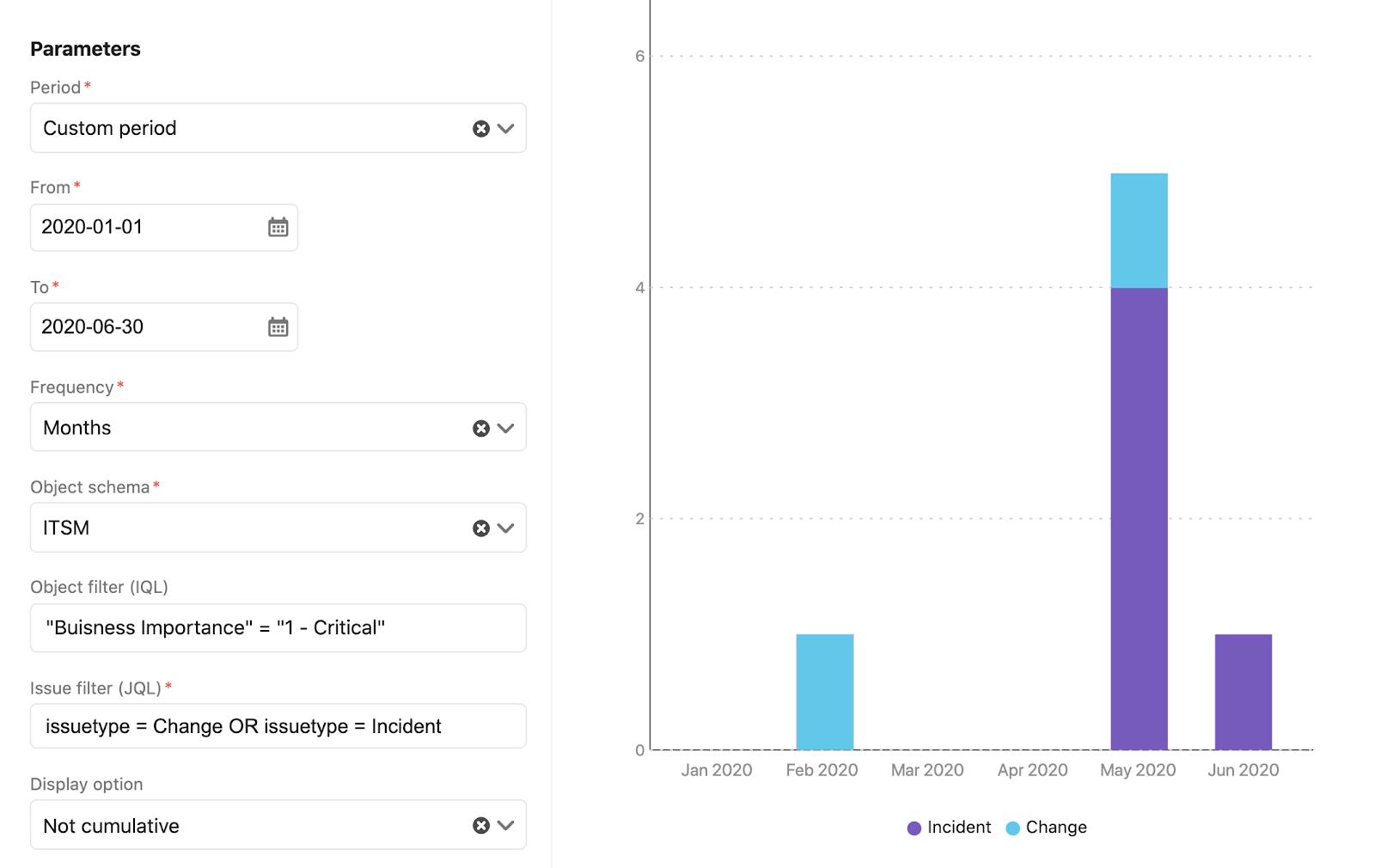 Fenêtre de configuration d'un rapportInsight indiquant le nombre de changements ou d'incidents liés aux objets auxquels l'importance métier la plus élevée a été assignée.