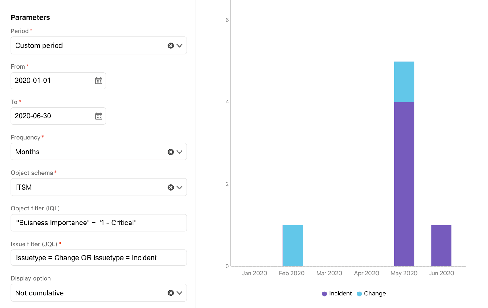 Configuration window of an Insight report showing the number of Changes or Incidents related to objects that are assigned the highest business importance.