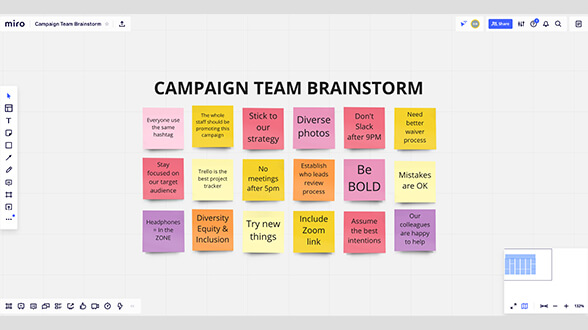 Brain storming with sticky notes