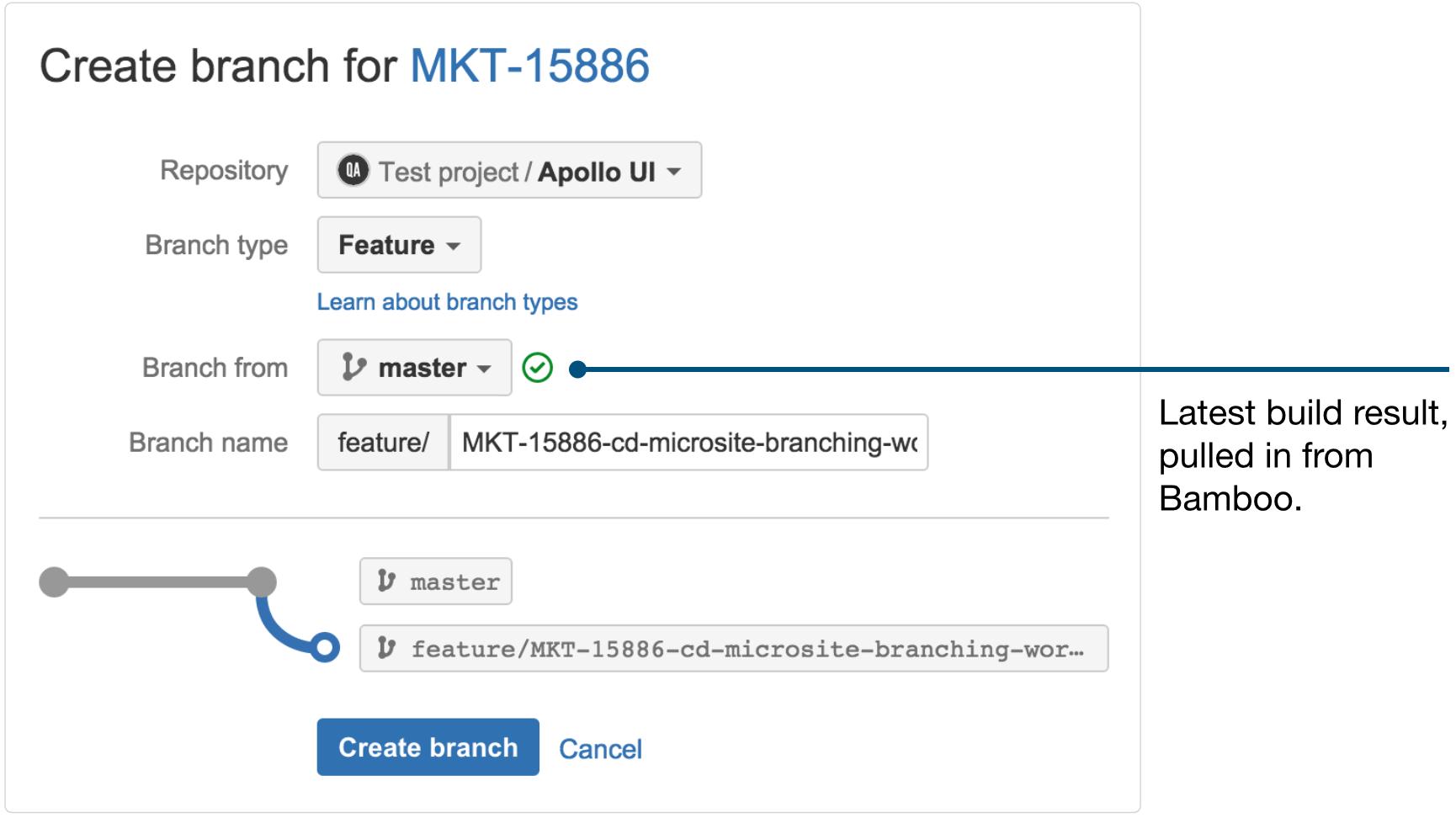 Captura de pantalla de creación de flujos de trabajo de ramas | CI/CD de Atlassian