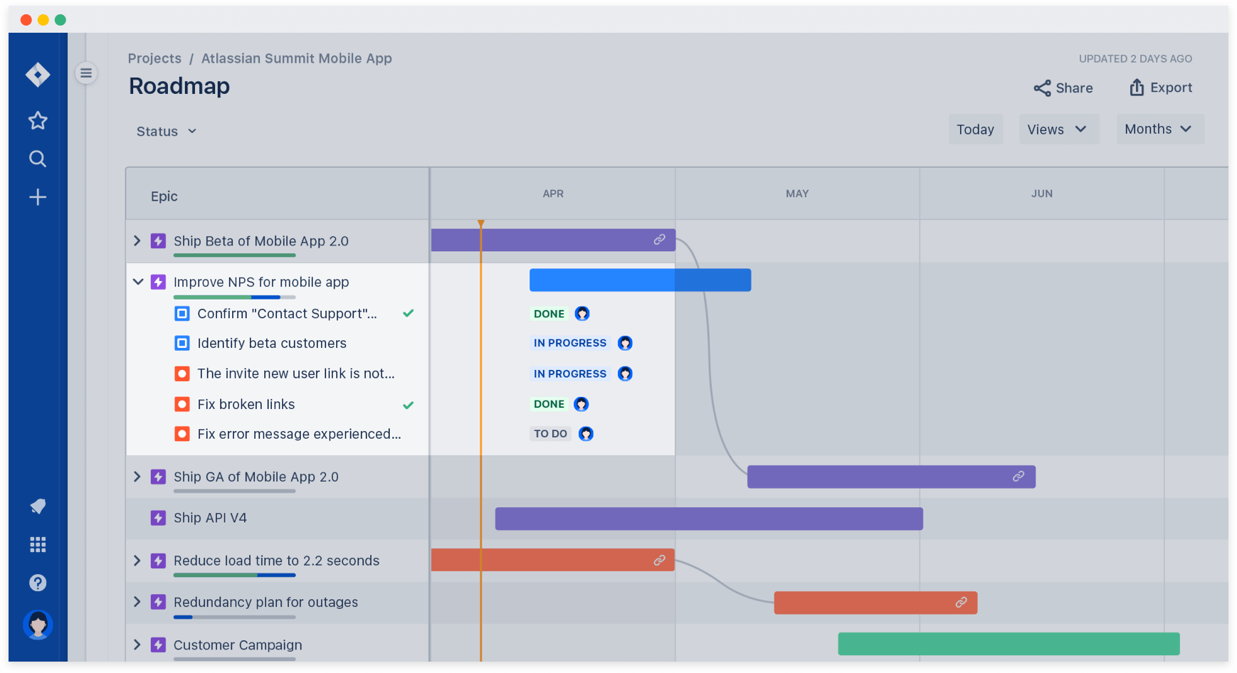 Screenshot van Roadmap