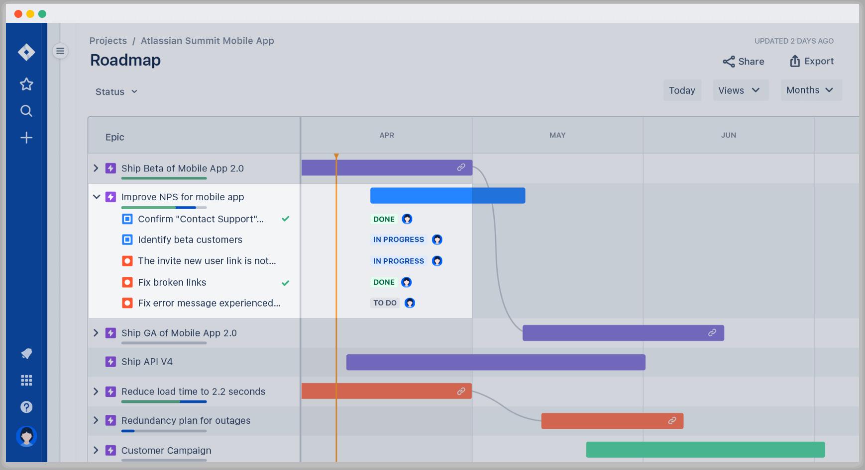 Screenshot einer Roadmap