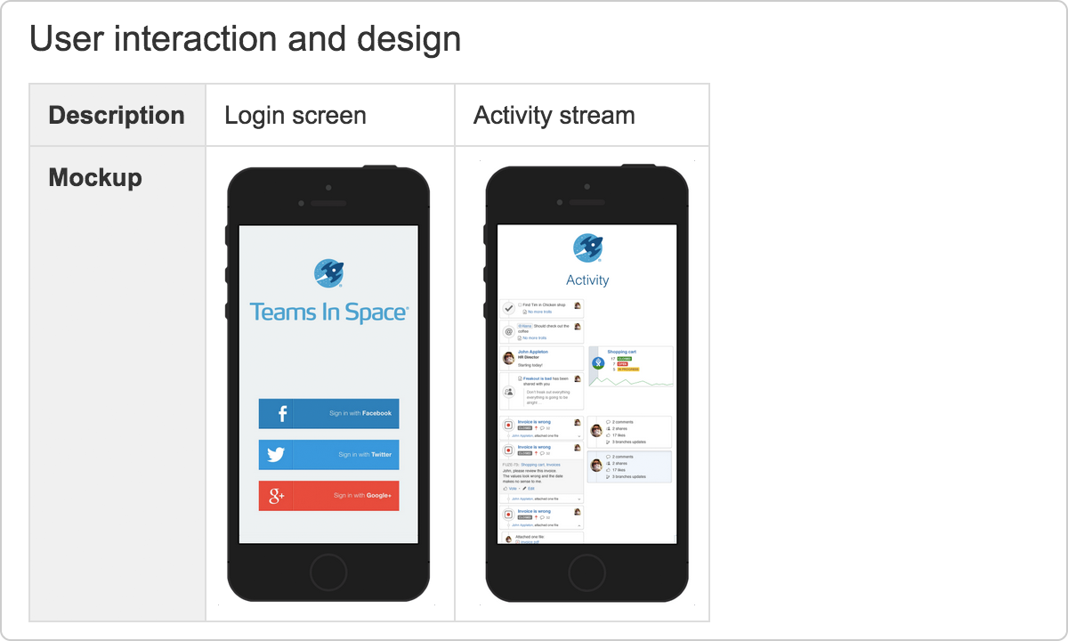 Attach any design wireframes or screenshots of the UX in your product requirements document