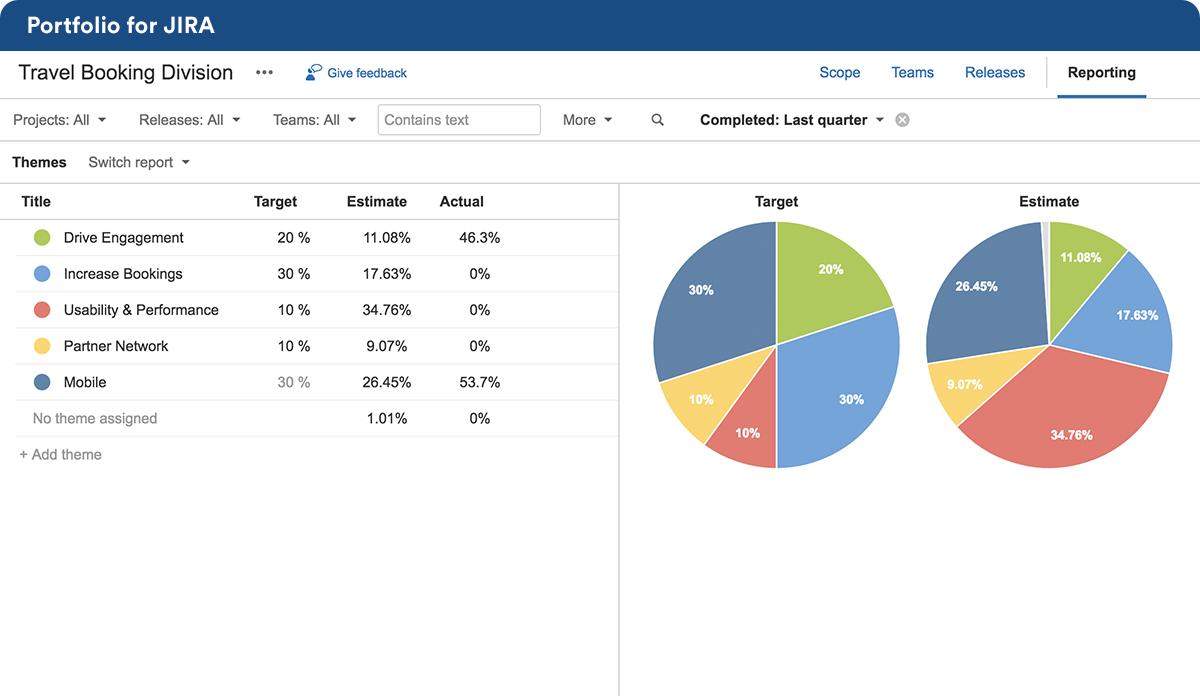 screenshot charts of portfolio for jira
