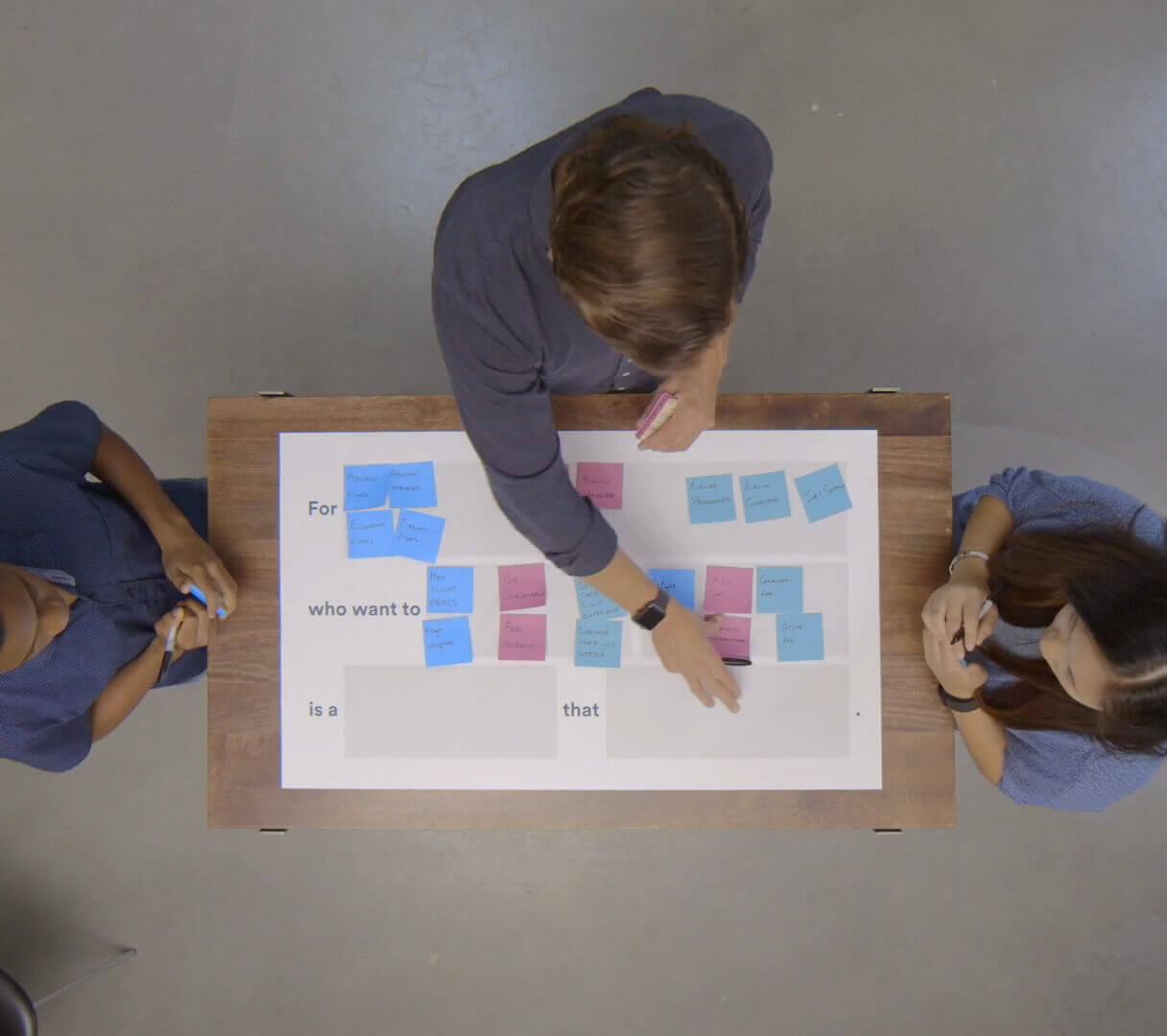 Utilisez cet argumentaire éclair pour décrire votre projet et sa valeur dans des termes clairs.